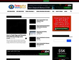 forexmt4indicators.com screenshot