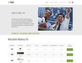 forextradingcoursereviews.com screenshot