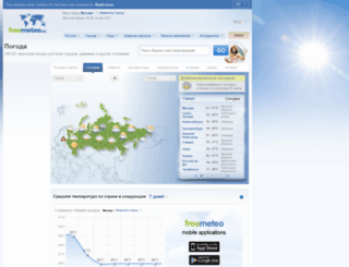 freemeteo.ru screenshot