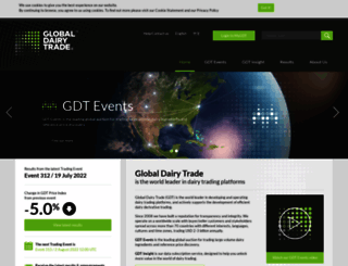 globaldairytrade.info screenshot