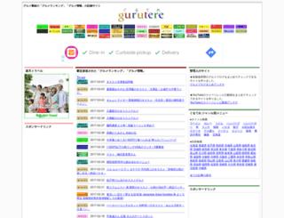 gurutere.com screenshot