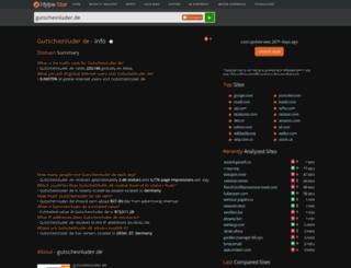 gutscheinluder.de.hypestat.com screenshot