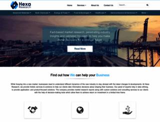 hexaresearch.com screenshot