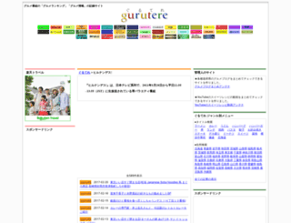 hiru.gurutere.com screenshot