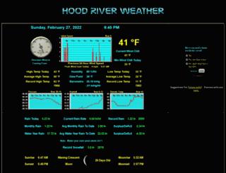 hoodriverweather.info screenshot