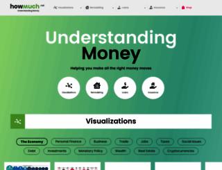 howmuch.net screenshot