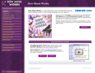 howmusicworks.org screenshot