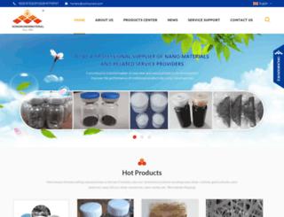 hwnanomaterial.com screenshot
