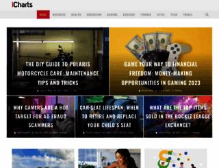icharts.net screenshot