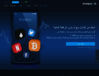 Iforex.ae review