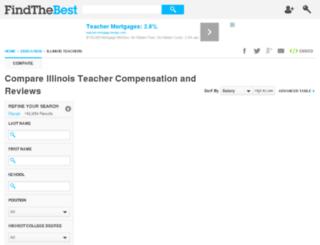 illinois-teachers.findthebest.com screenshot