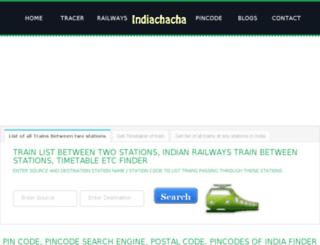 indiachacha.com screenshot