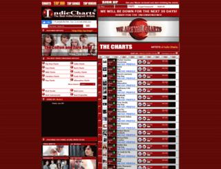 indiecharts.com screenshot