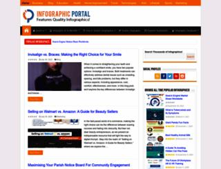 infographicportal.com screenshot