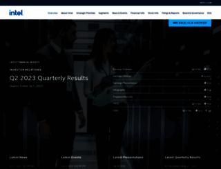 intc.com screenshot