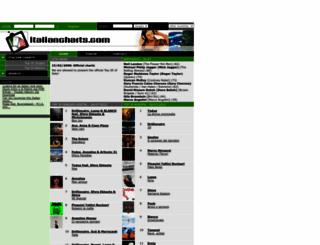 italiancharts.com screenshot