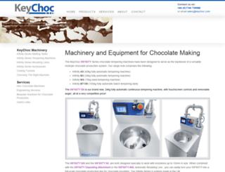 keychoc.com screenshot