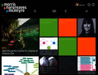 lateralthinkers.com screenshot