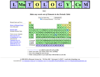 Access lmntology find your name in the periodic table of the lmntology screenshot urtaz Gallery