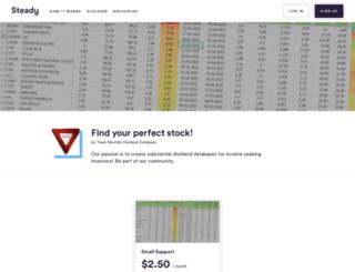 long-term-investments.blogspot.be screenshot