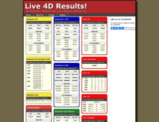 lucky4d.com screenshot