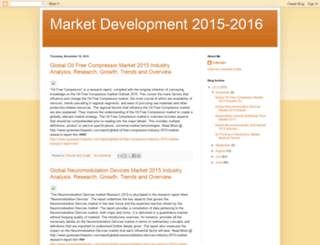 market-development.blogspot.in screenshot