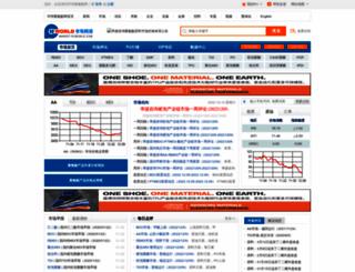 market.puworld.com screenshot