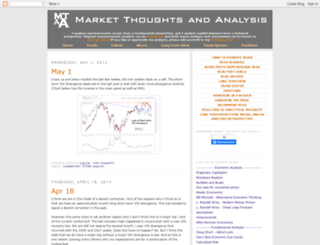 marketthoughtsandanalysis.blogspot.com screenshot