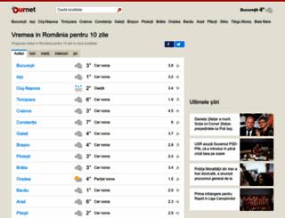meteo.ournet.ro screenshot