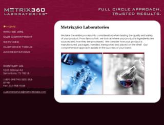 metrix360labs.com screenshot