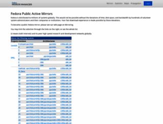 mirrors.fedoraproject.org screenshot