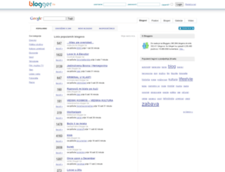 mmo7d01123.blogger.ba screenshot