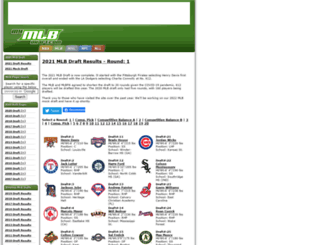 mymlbdraft.com screenshot