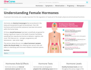 natural-hormones.net screenshot