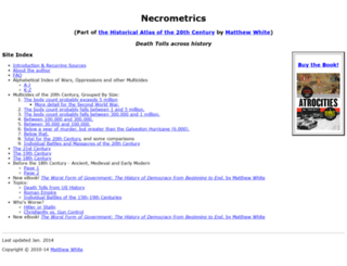 necrometrics.com screenshot