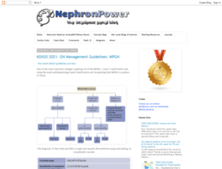 nephronpower.com screenshot