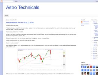 niftyastrotechnicals.blogspot.in screenshot