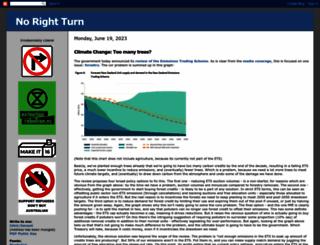 norightturn.blogspot.com screenshot
