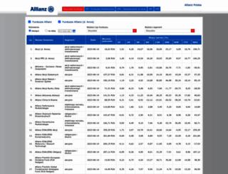 notowania.allianz.pl screenshot