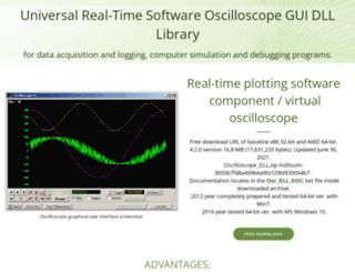 oscilloscope-lib.com screenshot