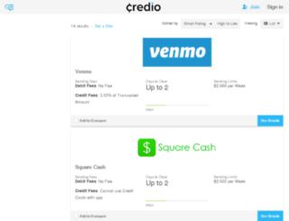 peer-to-peer-payments.credio.com screenshot