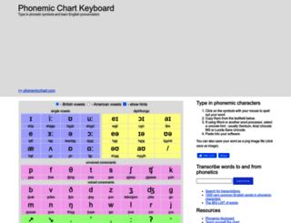 phonemicchart.com screenshot