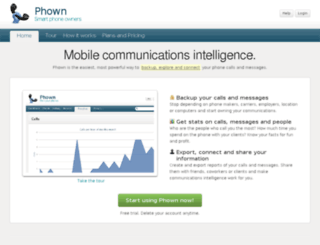 phown.manybots.com screenshot