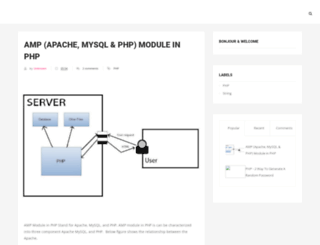 phprelieve.blogspot.com screenshot