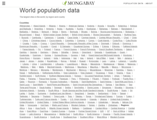 population.mongabay.com screenshot