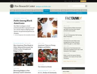 projects.pewforum.org screenshot