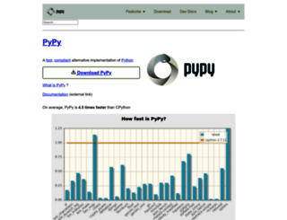 pypy.org screenshot