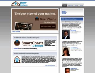 rbintel.com screenshot