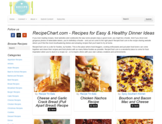 recipechart.com screenshot