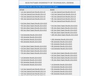 results.bput.ac.in screenshot